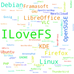 Wordcloud of projects